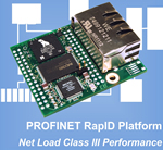 Achieve PROFINET Net Load Class III Performance with Innovasic's RapID Platform