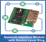 Innovasic's EtherNet/IP Communication Solution with Beacon-based DLR passes ODVA Conformance Testing