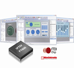 FTDI Teams Up with MikroElektronika to Provide Development Support for EVE GUI Platform