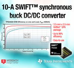 10-A SWIFT DC-DC Converter With Highest Current Density From Texas Instruments