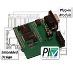 PROFIBUS Added To Innovasic's RapID Platform