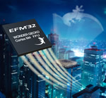 Energy Micro Announces Energy Efficient EFM32 Wonder Gecko MCU
