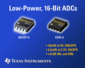 Low-power ADCs from TI for portable industrial and medical applications
