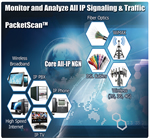 Comprehensive IP analyzer launched by GL
