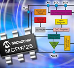 12-bit DAC from Microchip has  EEPROM in 6-pin SOT-23 Package