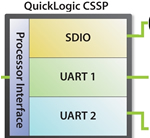 CSSP platform provides flexible upgrade path for smartphones