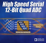Analog Devices' High-Speed Multi-Channel ADCs Reduce System Board Space