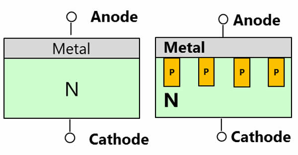 Figure 6a 6b