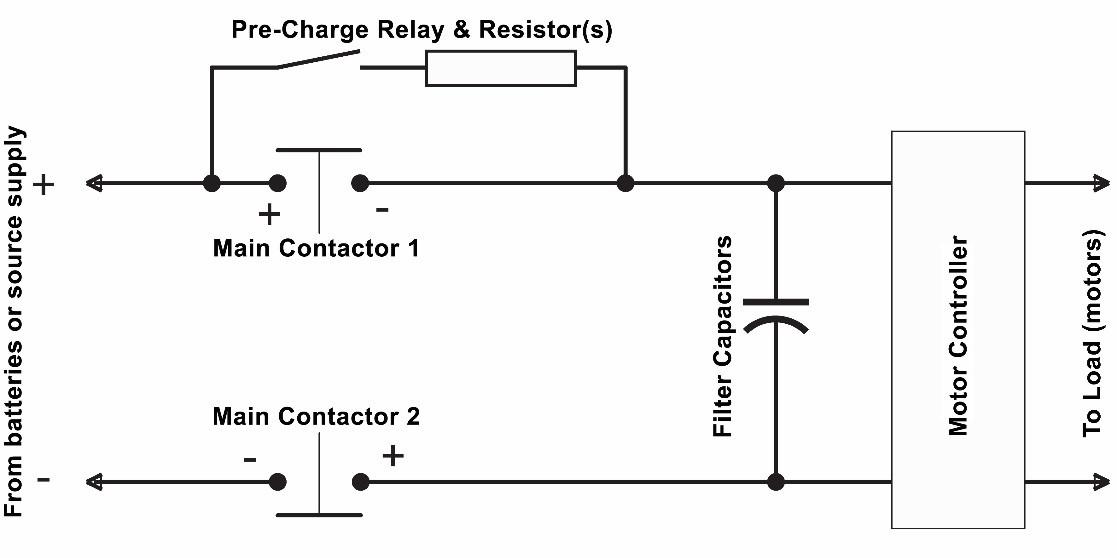 EV contactors capable of interrupting high voltage currents